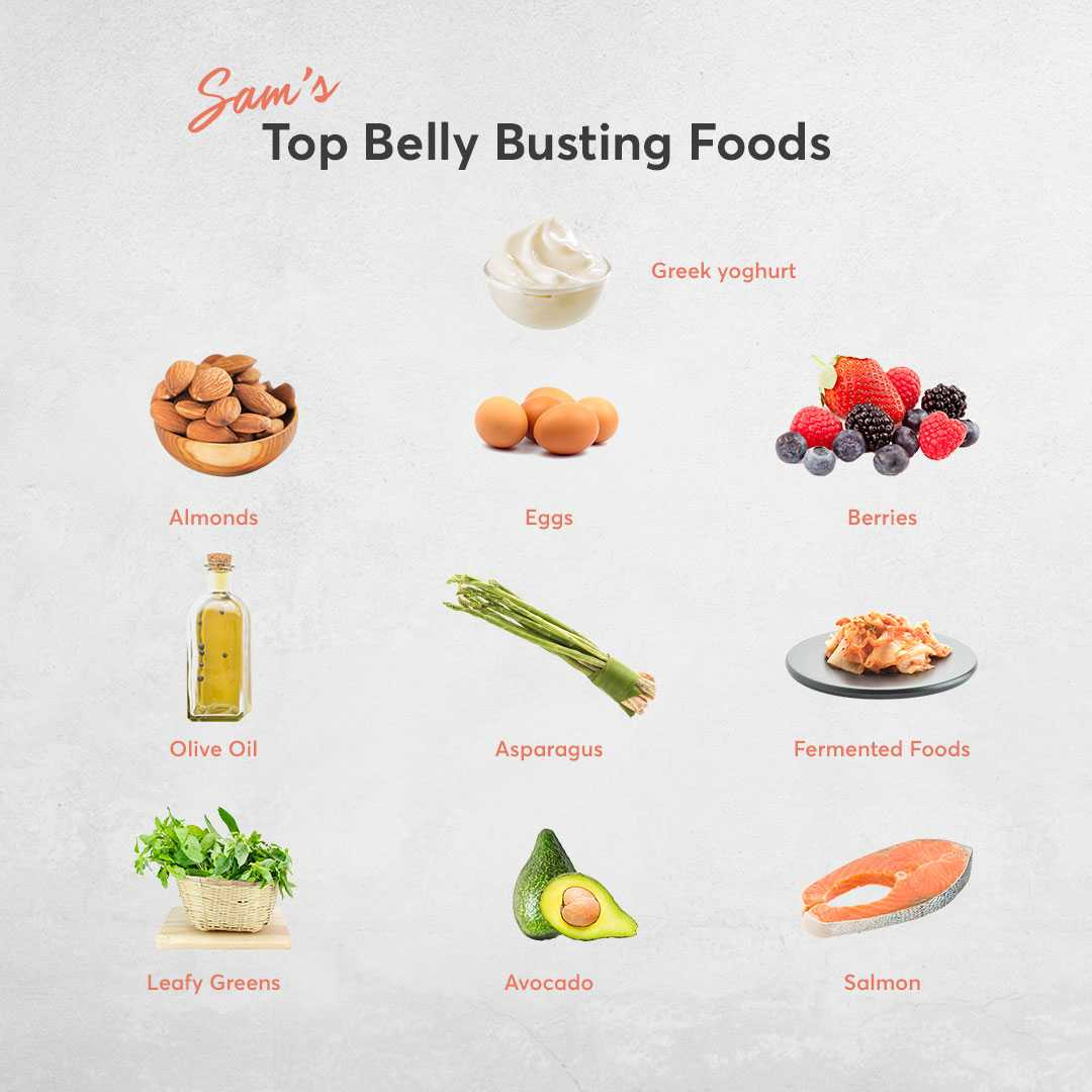 bloat-reducing foods infographic by 28 By Sam Wood